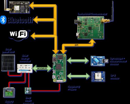 diagram (1)